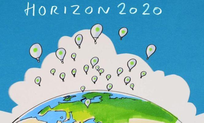 horizon-2020-ce-665