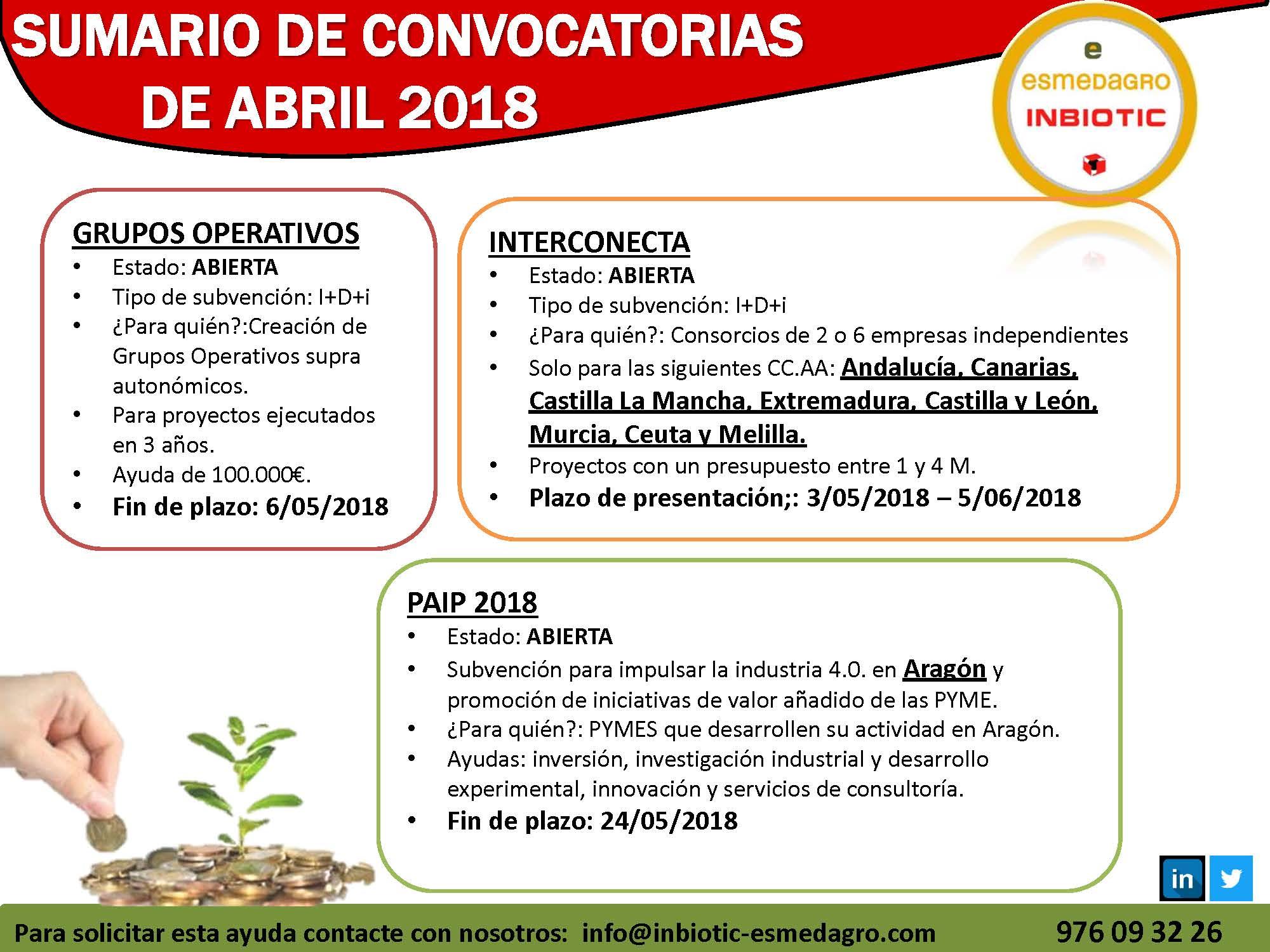 SUMARIO DE CONVOCATORÍAS ABRIL 2018
