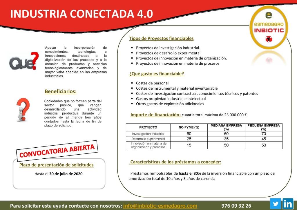 INDUSTRIA CONETADA 4.0