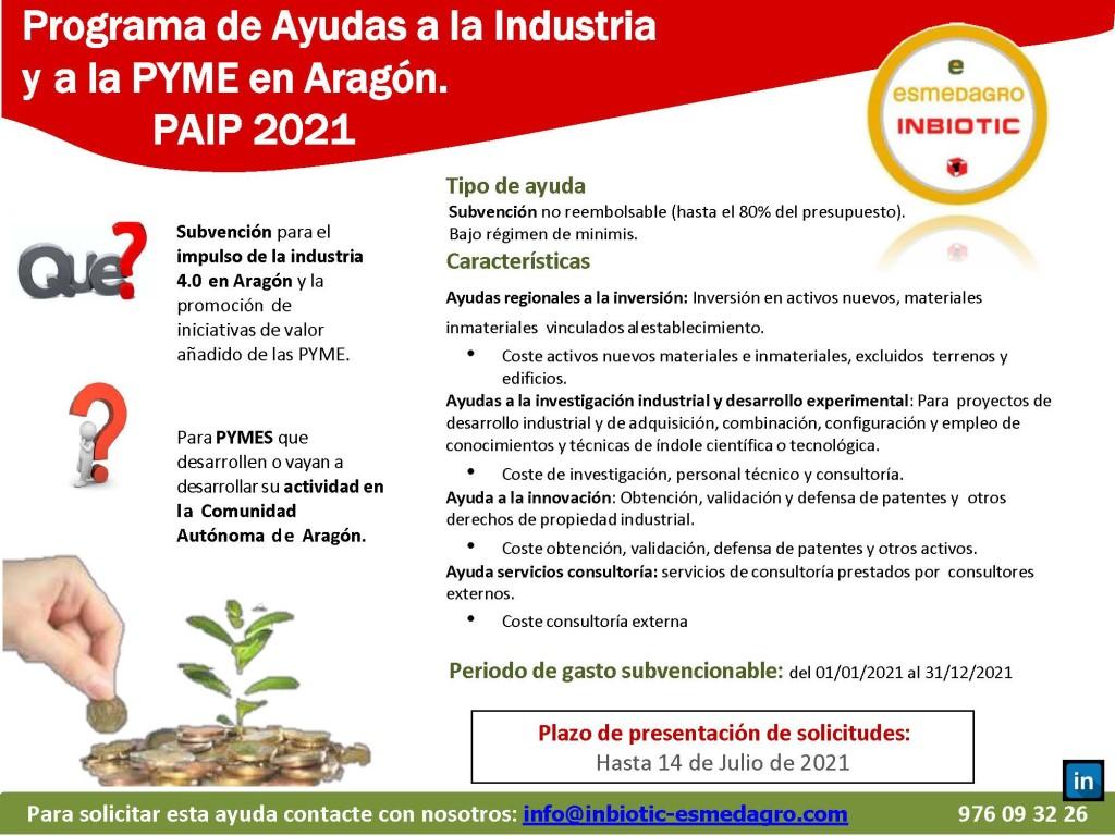 PAIP 06-2021